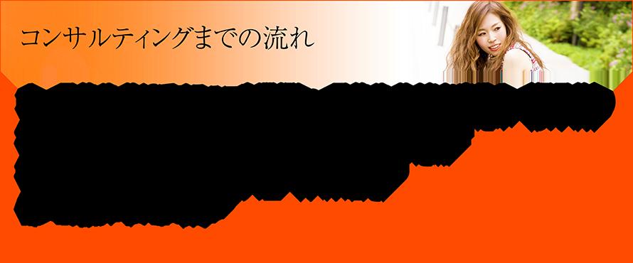 宇川千晃 コンサルティングまでの流れ TIDA.DIVA